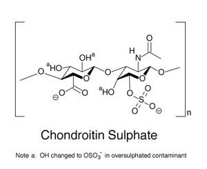 Chondroitine sử dụng kết hợp cùng Glucosamine giúp tăng chất nhờn dịch ổ khớp, hỗ trợ trị thoái hóa khớp